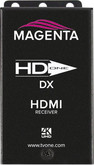 HD-One DX - Receiver
