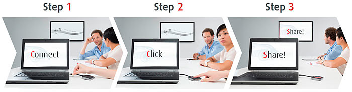 Connect click share